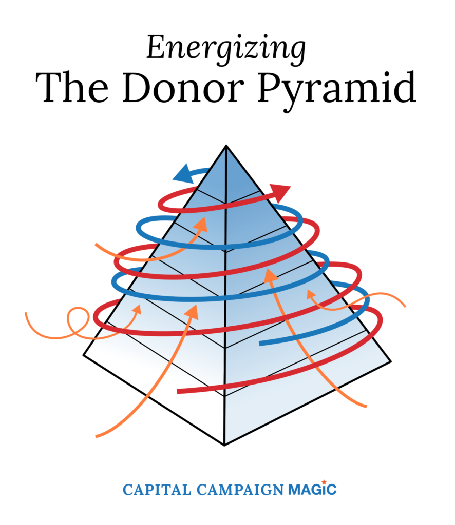 New_Donor_Pyramid