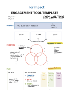 For Impact Altitude Framework and Engagement Tool