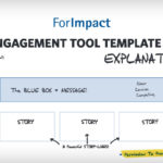 Seamlessly Create Your Case for Support with the Engagement Tool