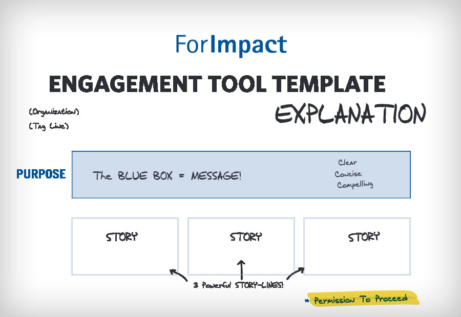 Create Your Case for Support with the Engagement Tool